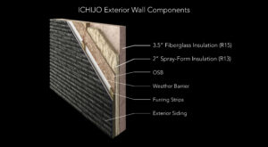 Wall Panel Construction